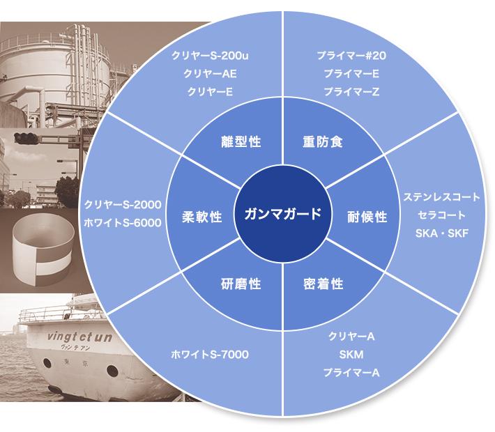 graph-2014-12-09sat
